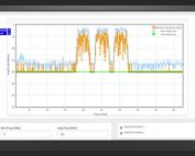 Remote Spectrum Analysis Tool - Upstream Analyzer1