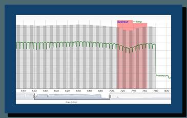 Downstream Spectrum Capture Screen Shot
