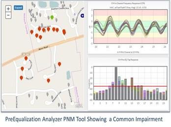 fidelity communications preequalization analyzer