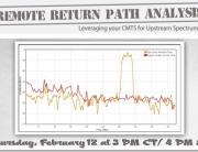remote analysis header