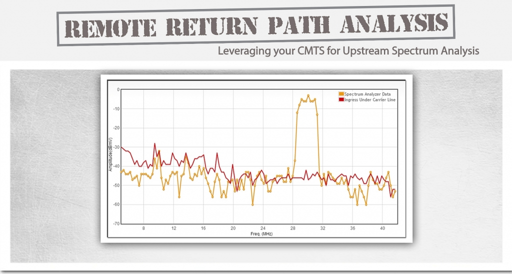 upstream return path analysis no date