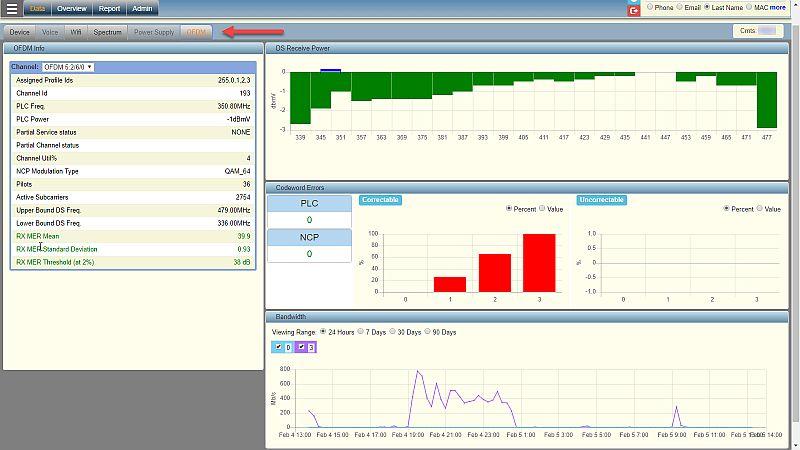 TruVizion OFDM Screen