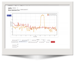 upstream analyzer cmts monitor screen