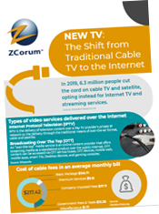 Cable TV to IPTV Infographic Thumbnail