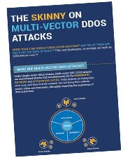 ddos attacks infographic thumbnail