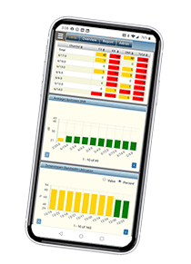 PNM Mobile App Screen