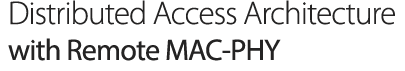 Remote MAC-PHY Microsite Slider Distributed Access Text