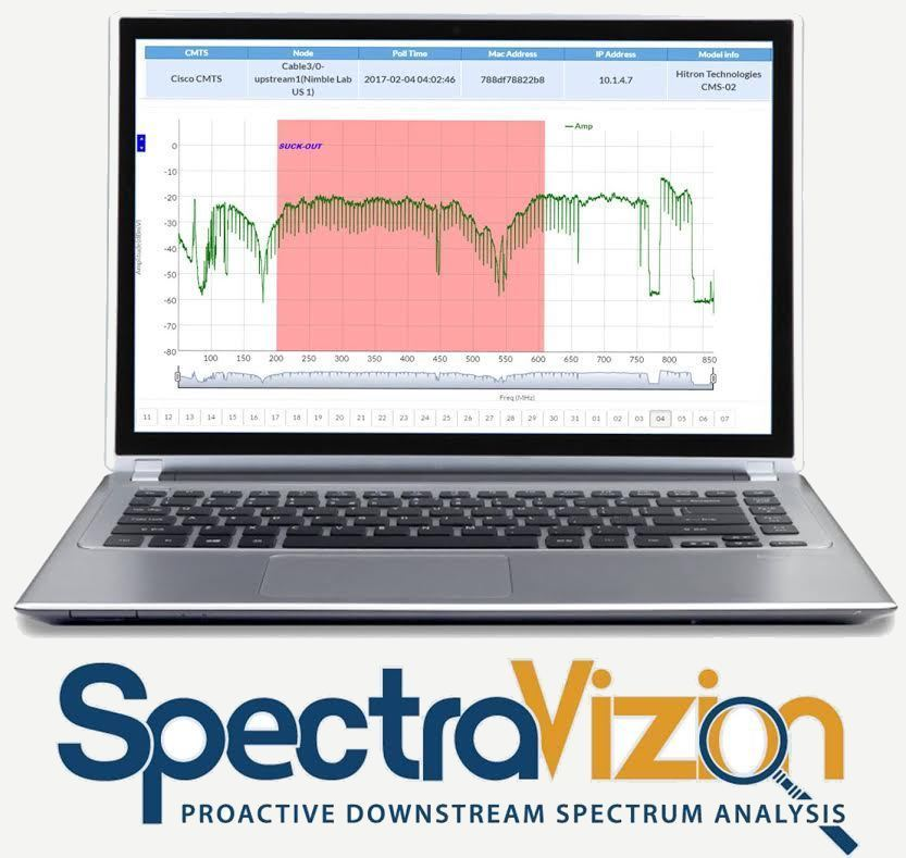 proactive downstream spectrum analysis laptop screen