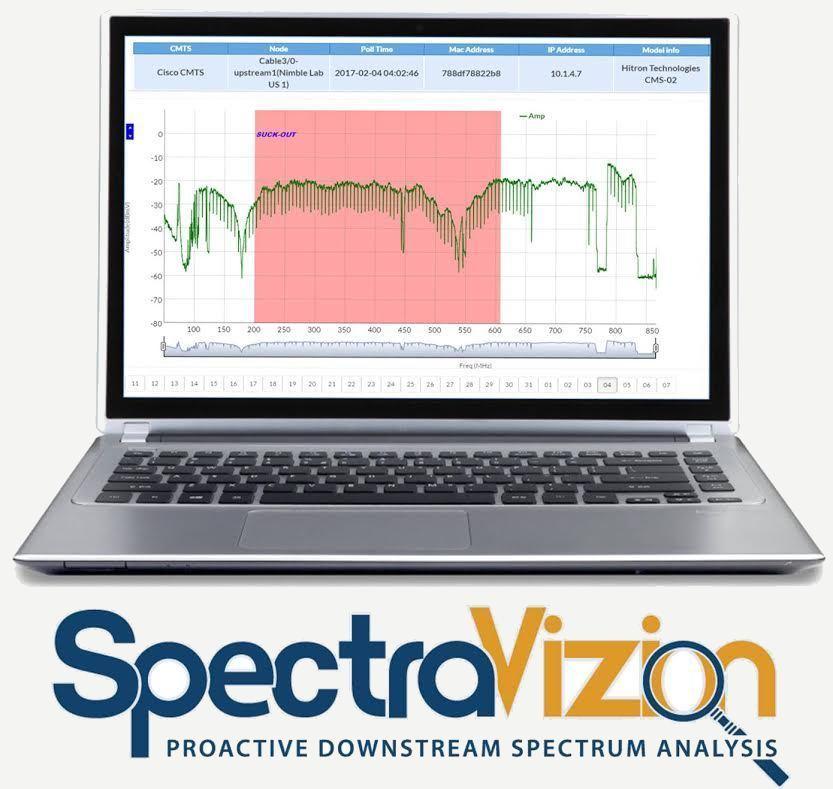 proactive downstream spectrum analysis laptop screen