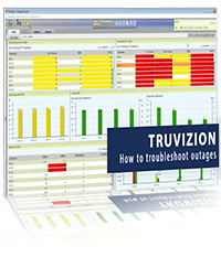 truvizion how to troubleshoot outages reflect